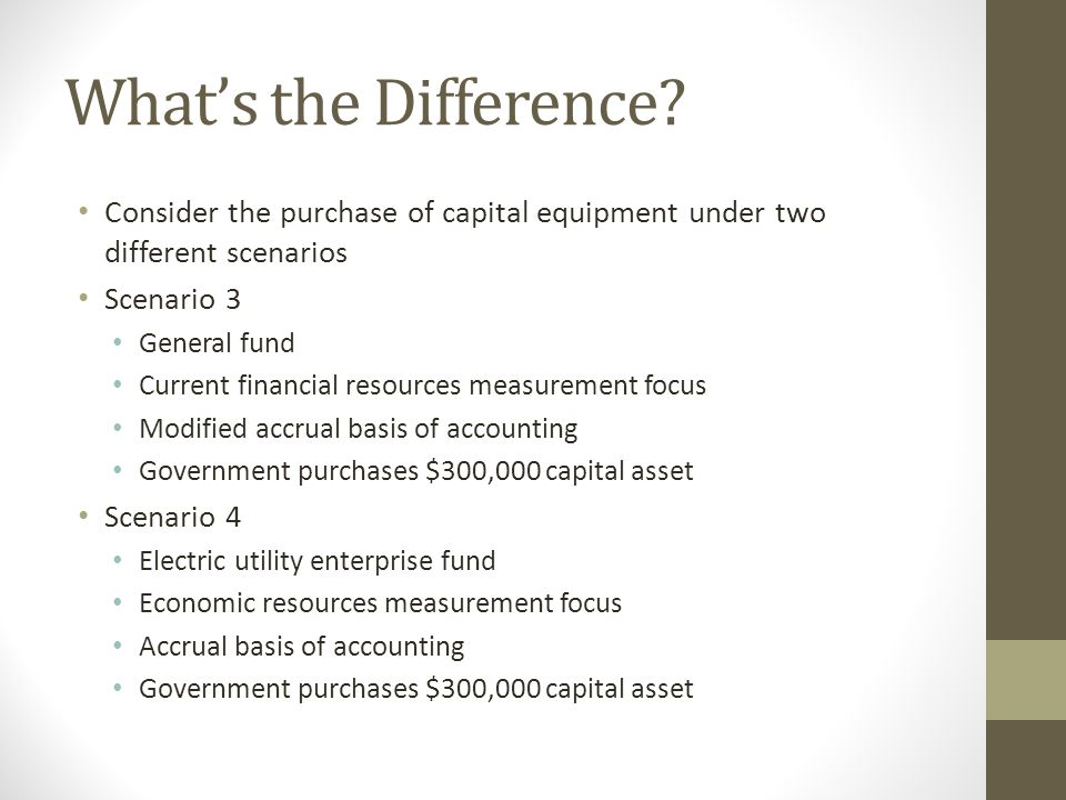What's the Difference Consider the purchase of capital equipment under two different scenarios. Scenario 3.