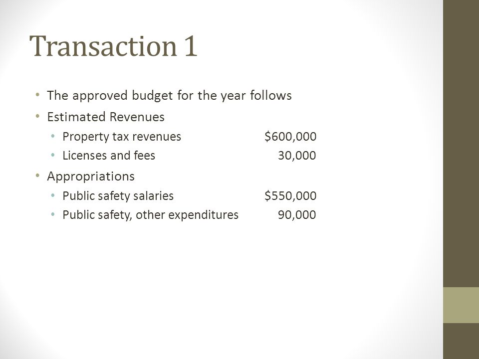 Transaction 1 The approved budget for the year follows