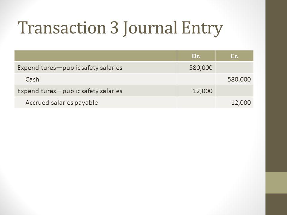 Transaction 3 Journal Entry