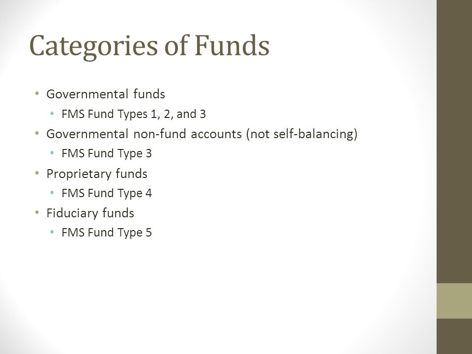 Categories of Funds Governmental funds