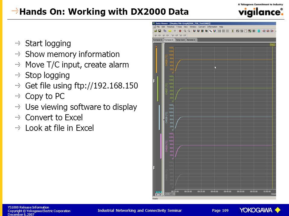 Hands On: Working with DX2000 Data