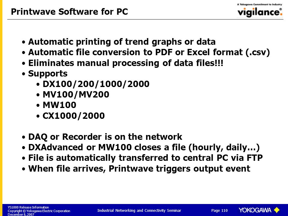 Printwave Software for PC