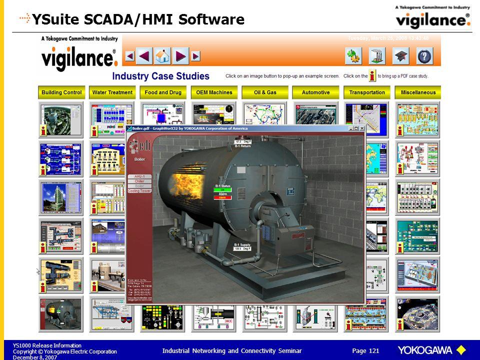 YSuite SCADA/HMI Software