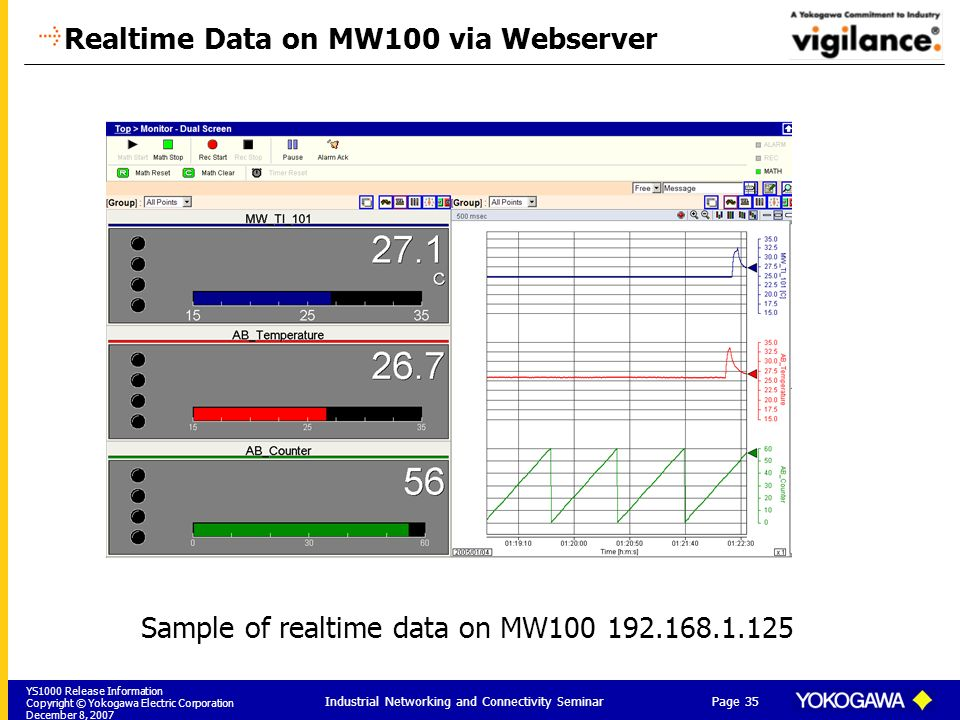 Realtime Data on MW100 via Webserver