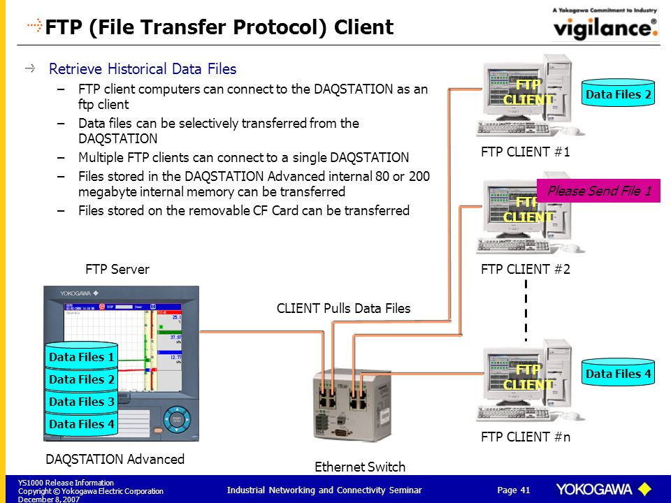 FTP (File Transfer Protocol) Client