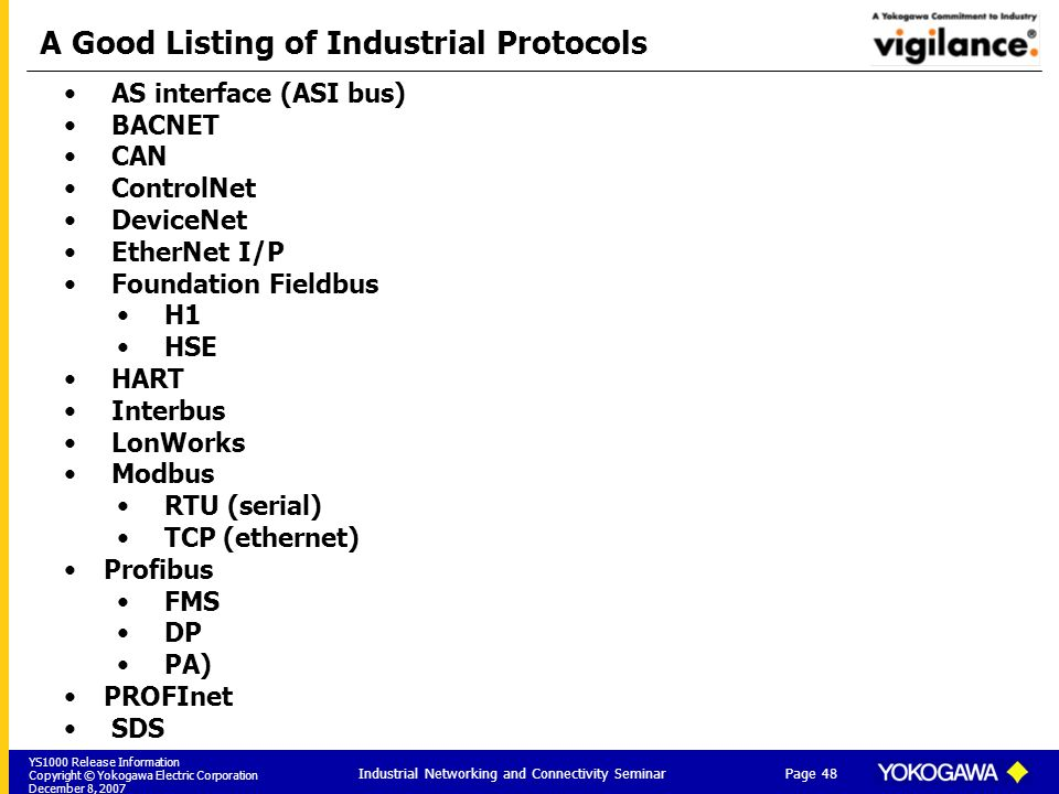 A Good Listing of Industrial Protocols