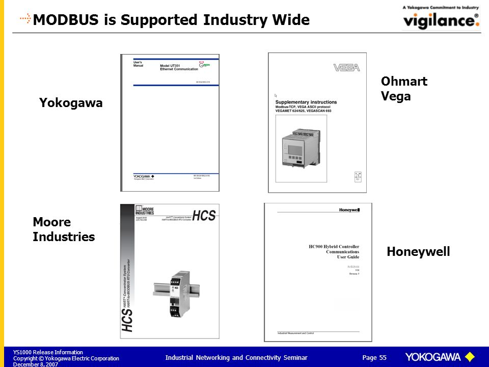 MODBUS is Supported Industry Wide