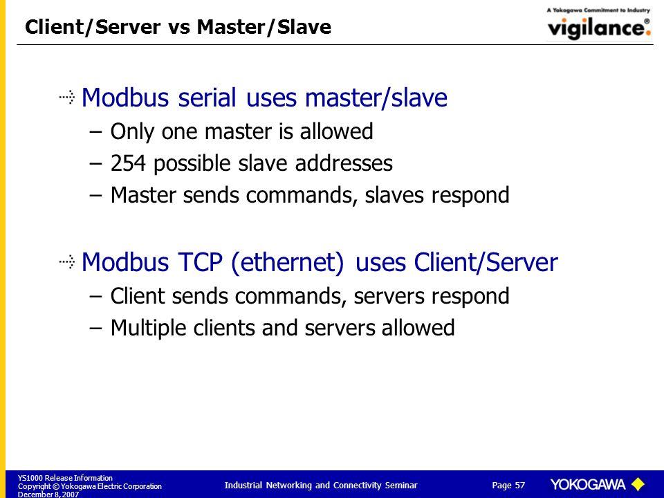 Client/Server vs Master/Slave