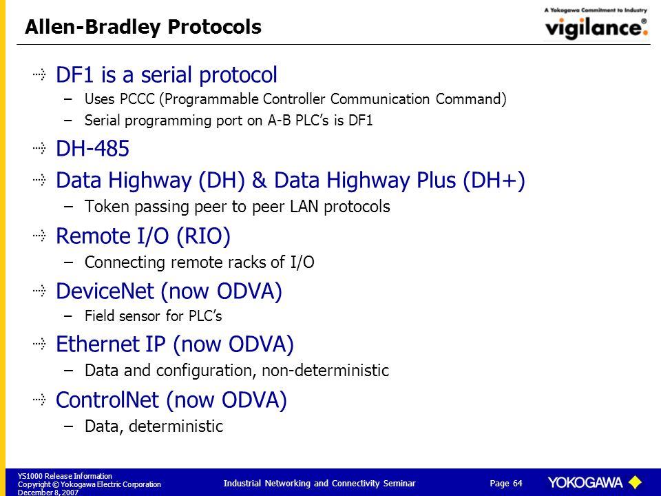 Allen-Bradley Protocols