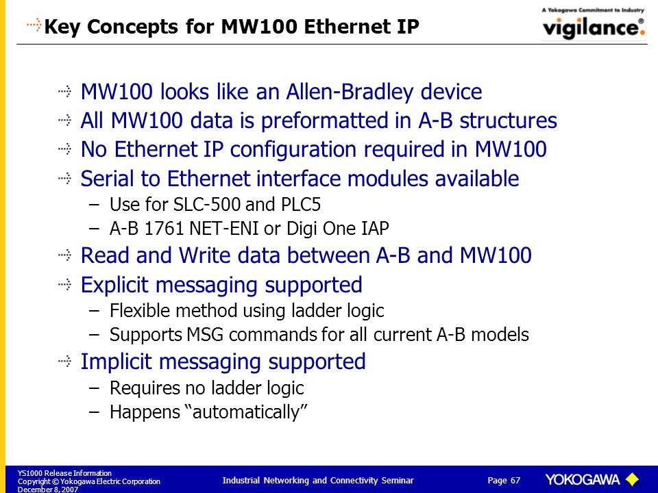 Key Concepts for MW100 Ethernet IP