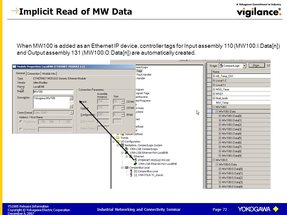 Implicit Read of MW Data