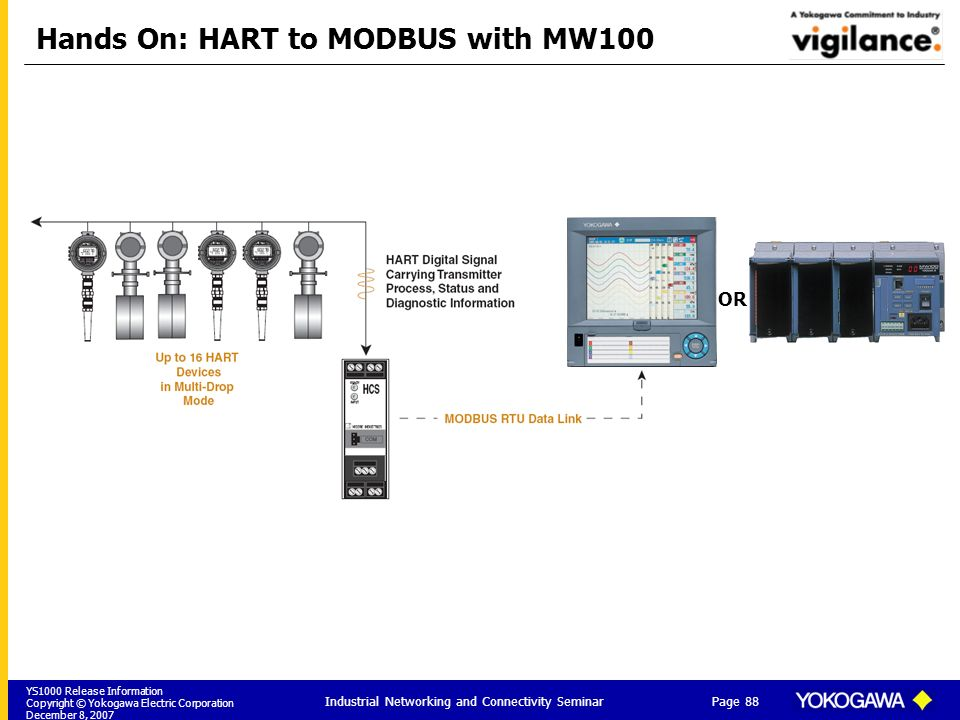 Hands On: HART to MODBUS with MW100