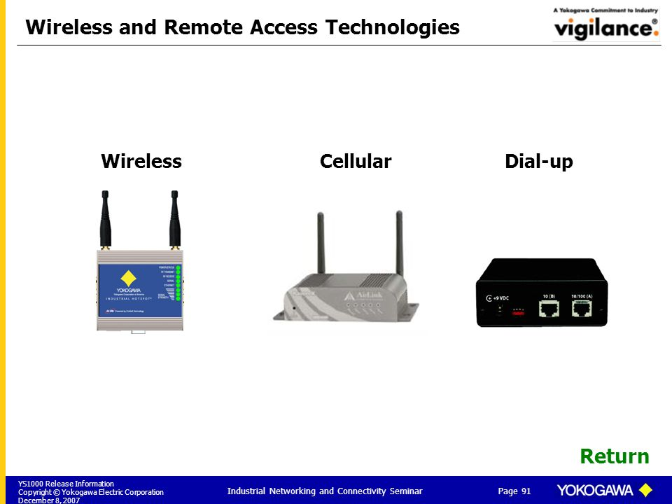 Wireless and Remote Access Technologies