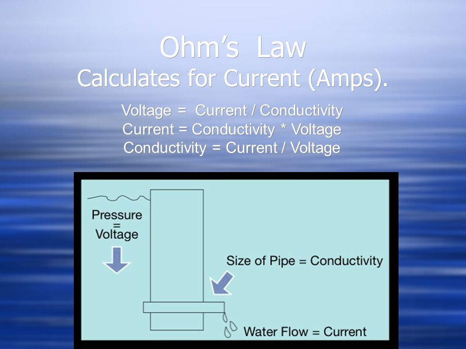 Ohm's Law Calculates for Current (Amps).