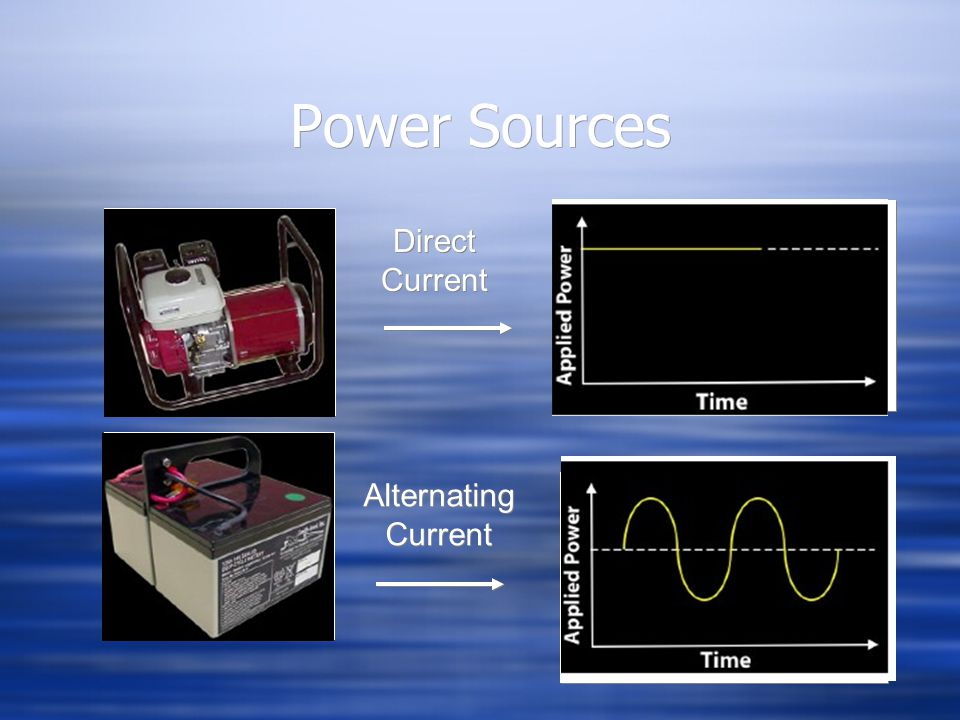 Power Sources Direct Current Alternating Current