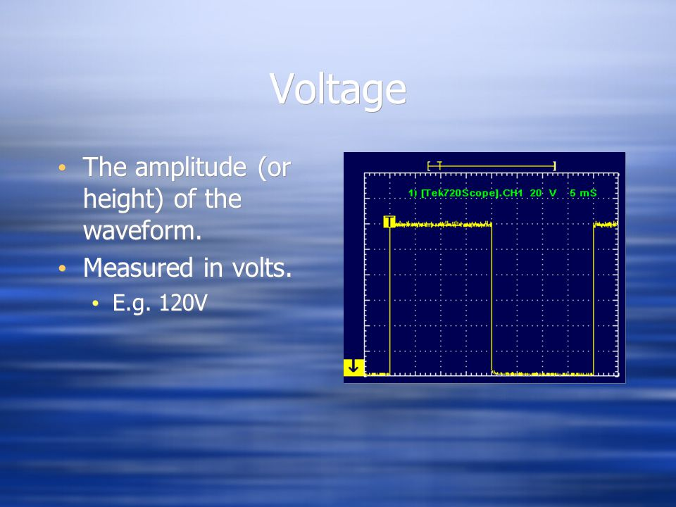 Voltage The amplitude (or height) of the waveform. Measured in volts.