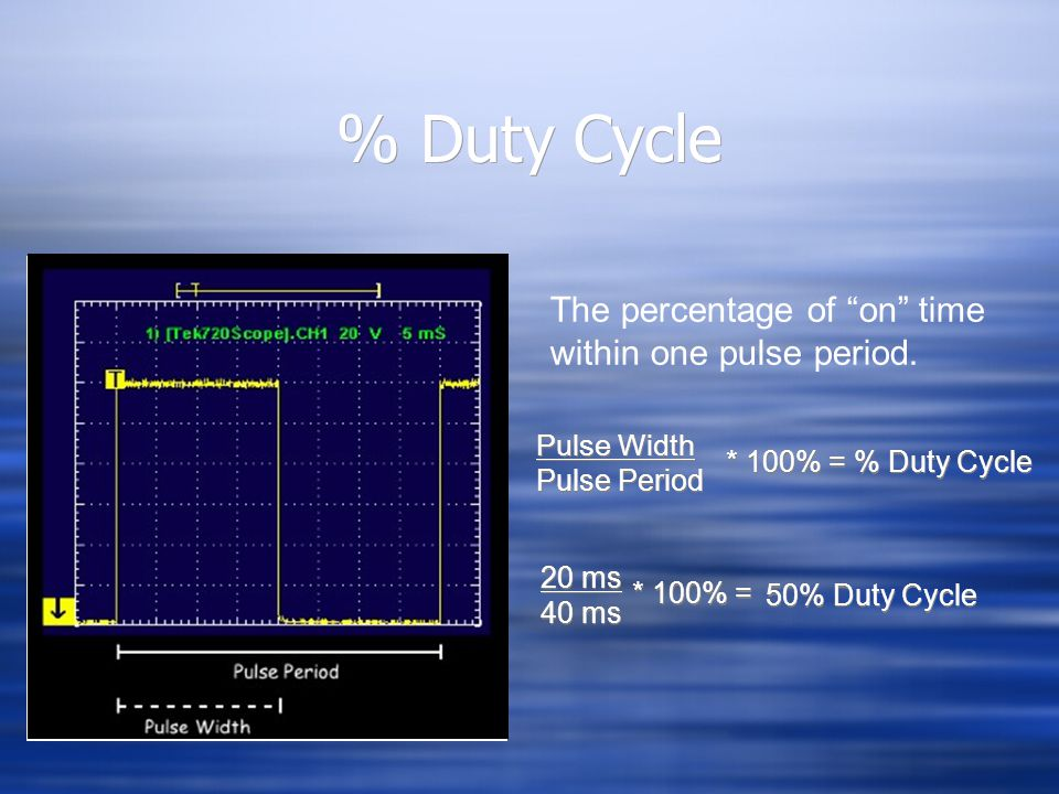 % Duty Cycle The percentage of on time within one pulse period.