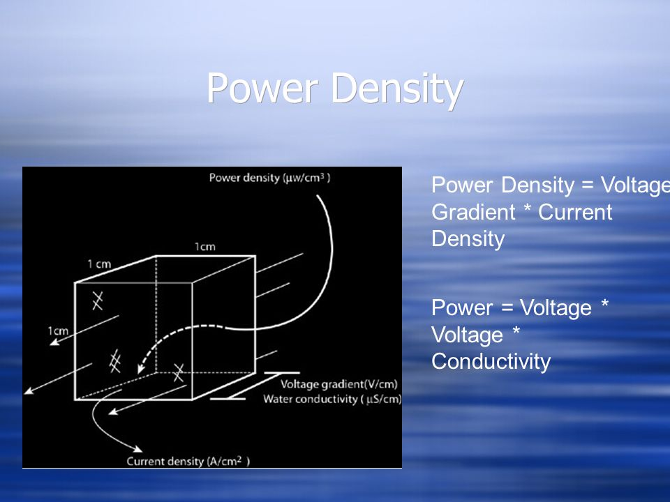 Power Density Power Density = Voltage Gradient * Current Density