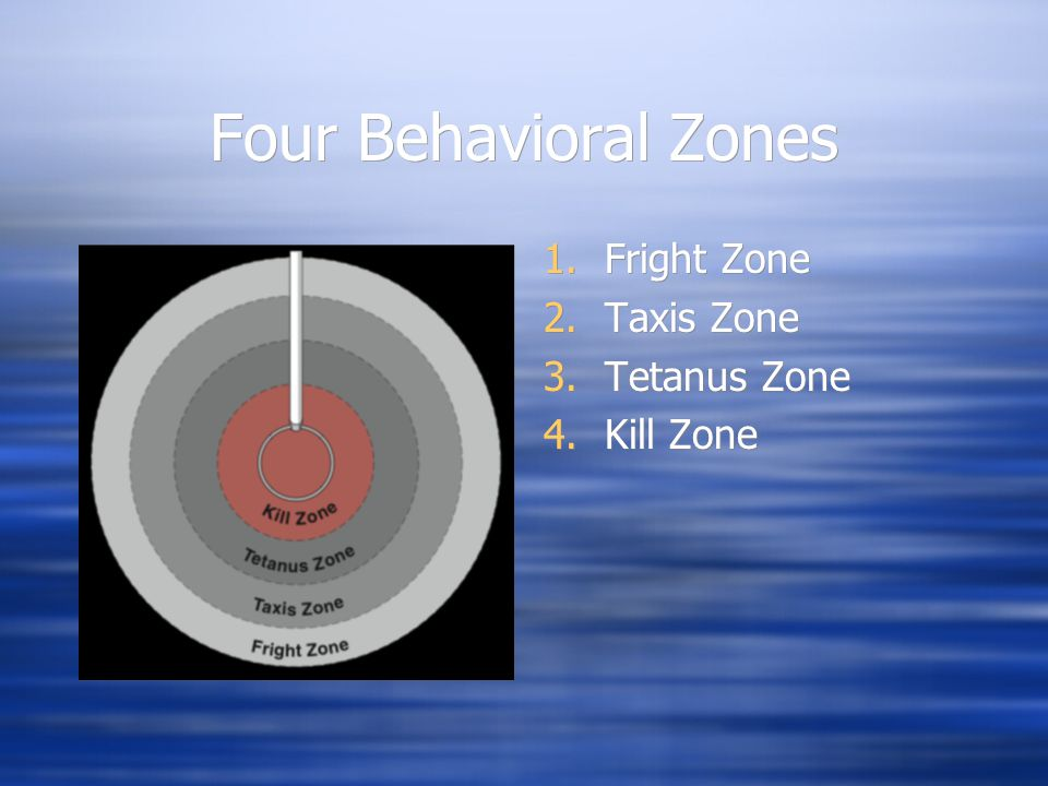 Four Behavioral Zones Fright Zone Taxis Zone Tetanus Zone Kill Zone