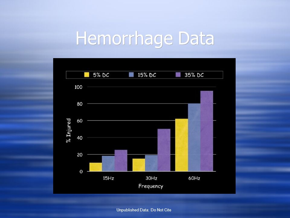 Hemorrhage Data Unpublished Data: Do Not Cite
