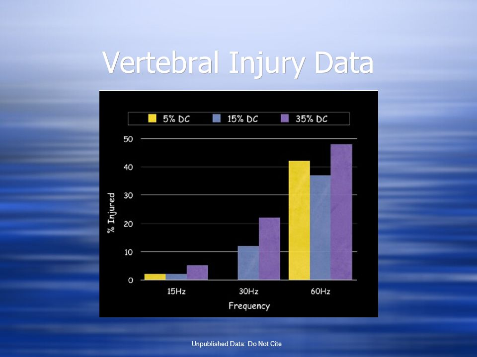Vertebral Injury Data Unpublished Data: Do Not Cite