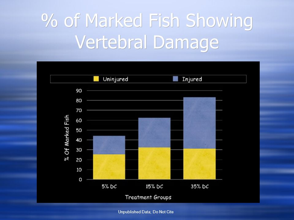 % of Marked Fish Showing Vertebral Damage