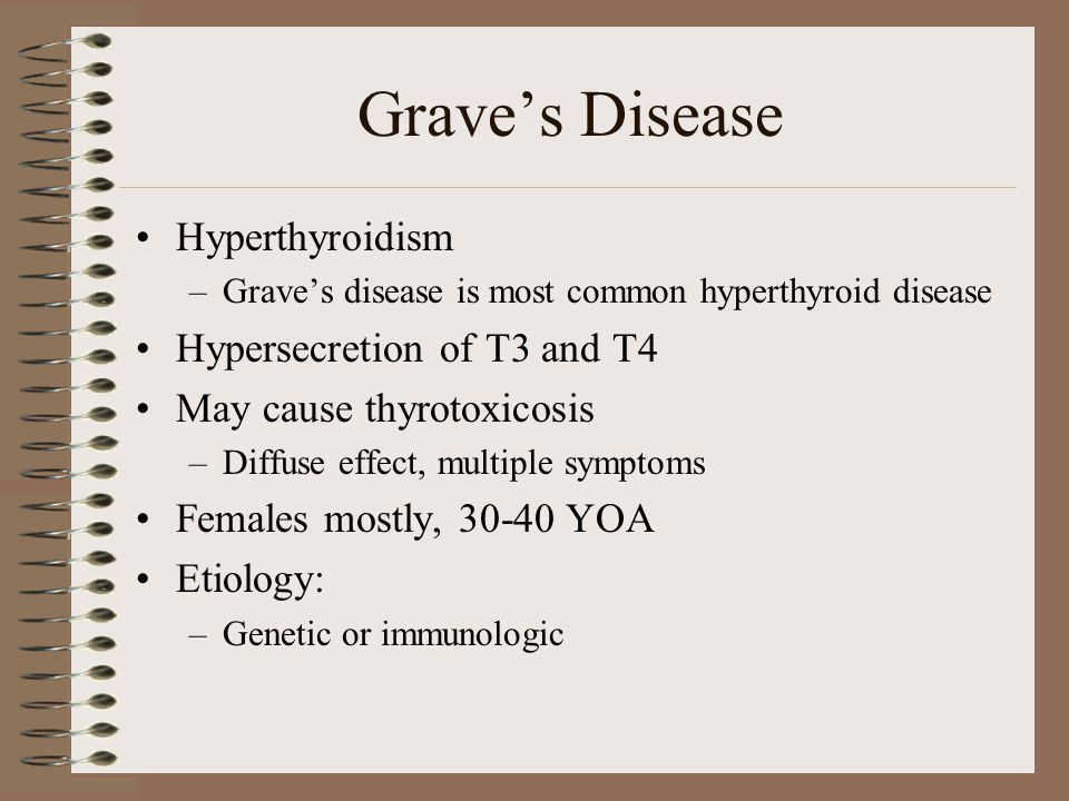 Grave's Disease Hyperthyroidism Hypersecretion of T3 and T4