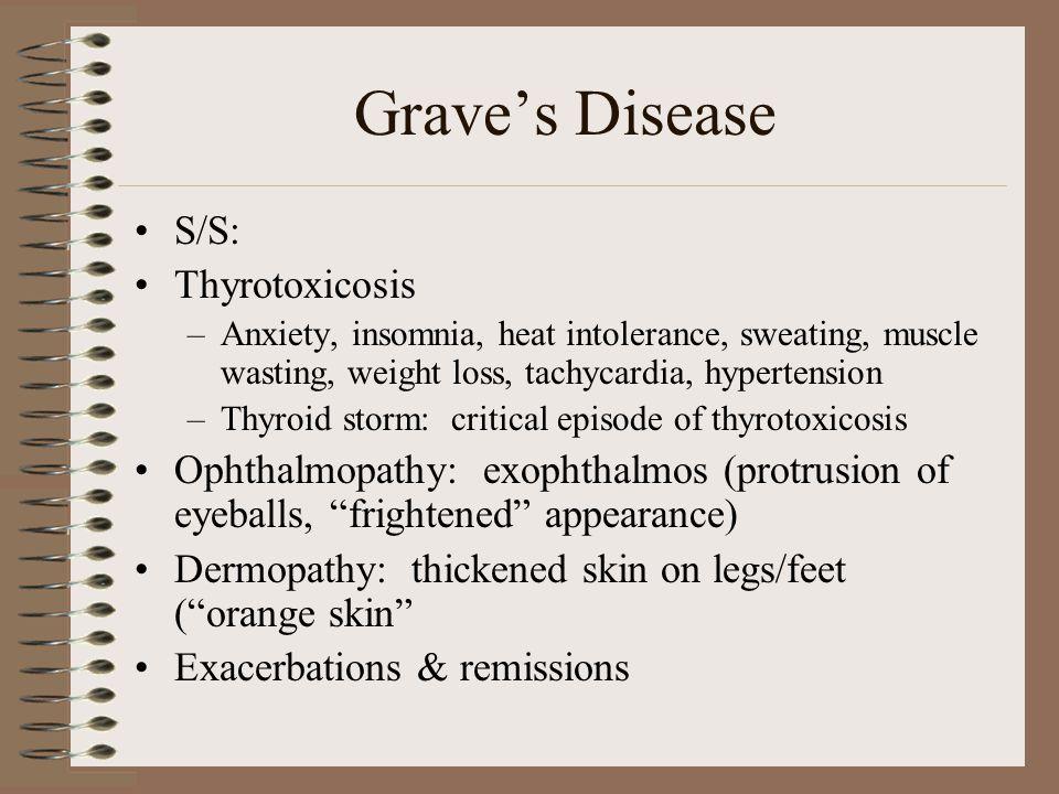 Grave's Disease S/S: Thyrotoxicosis