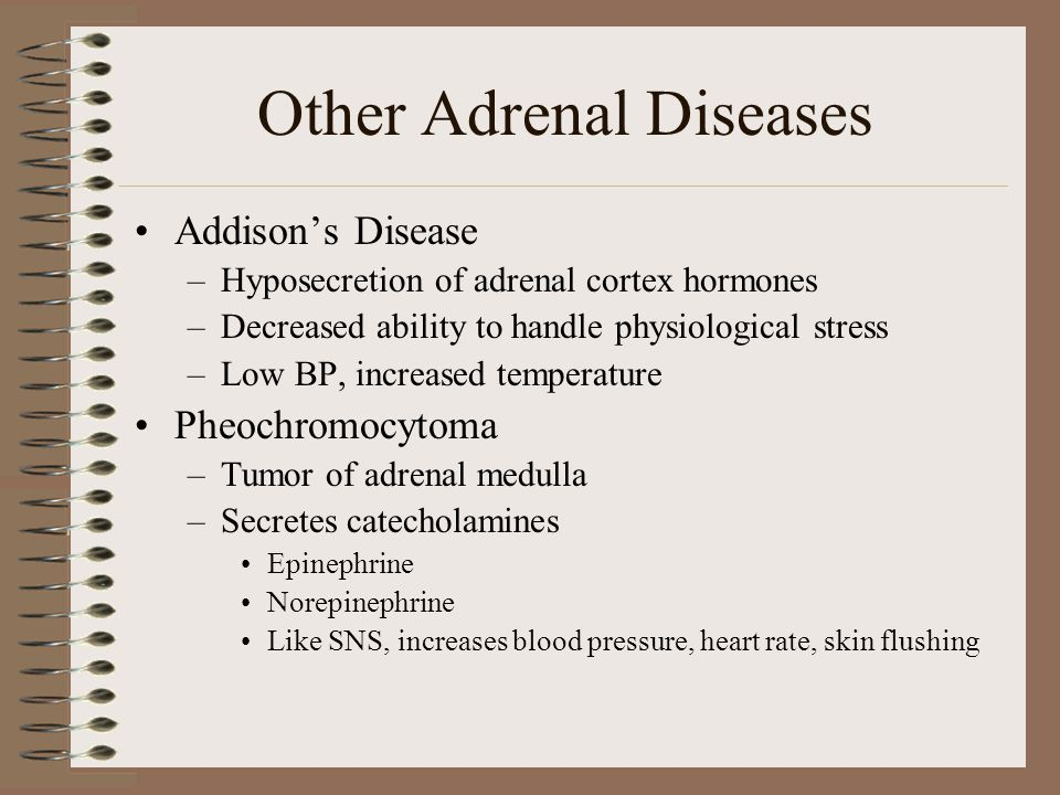 Other Adrenal Diseases