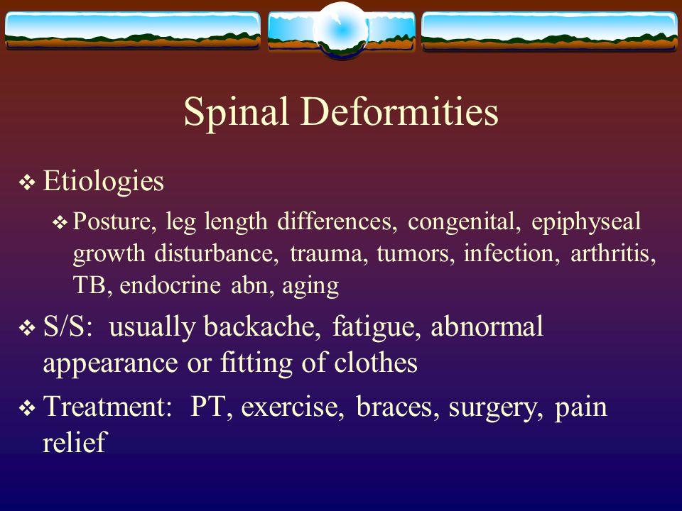Spinal Deformities Etiologies