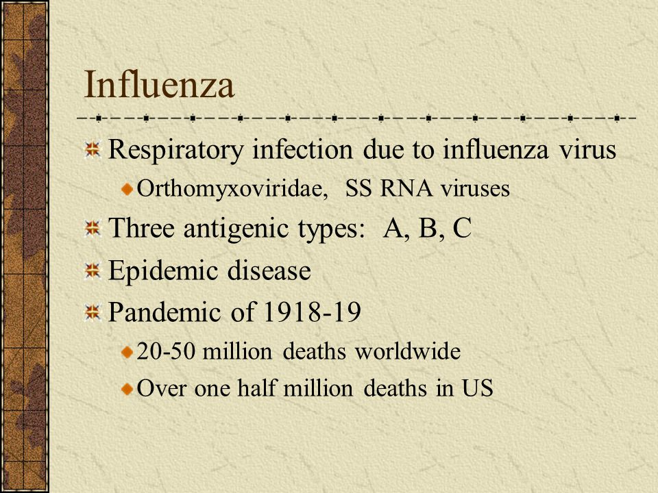 Influenza Respiratory infection due to influenza virus