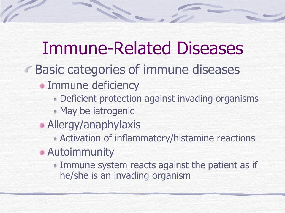 Immune-Related Diseases