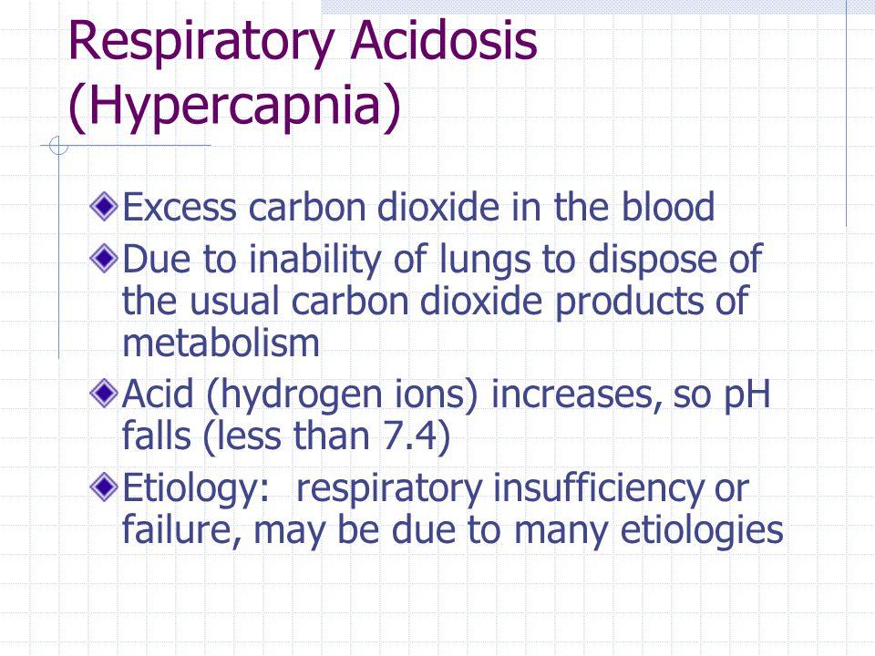 Respiratory Acidosis (Hypercapnia)