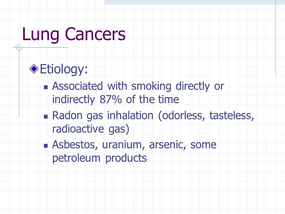 Lung Cancers Etiology: