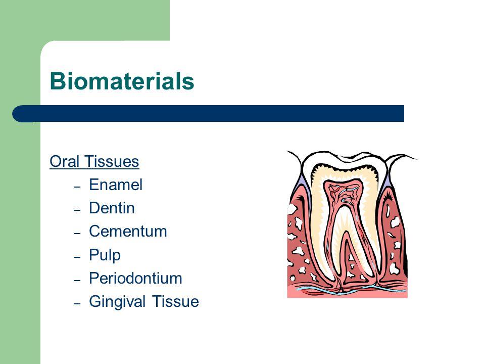 Biomaterials Oral Tissues Enamel Dentin Cementum Pulp Periodontium