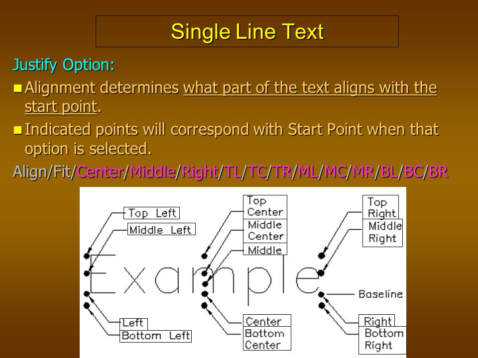 Single Line Text Justify Option: