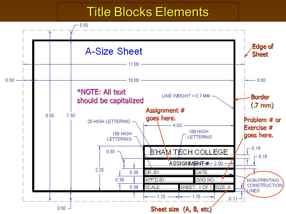 Title Blocks Elements *NOTE: All text should be capitalized