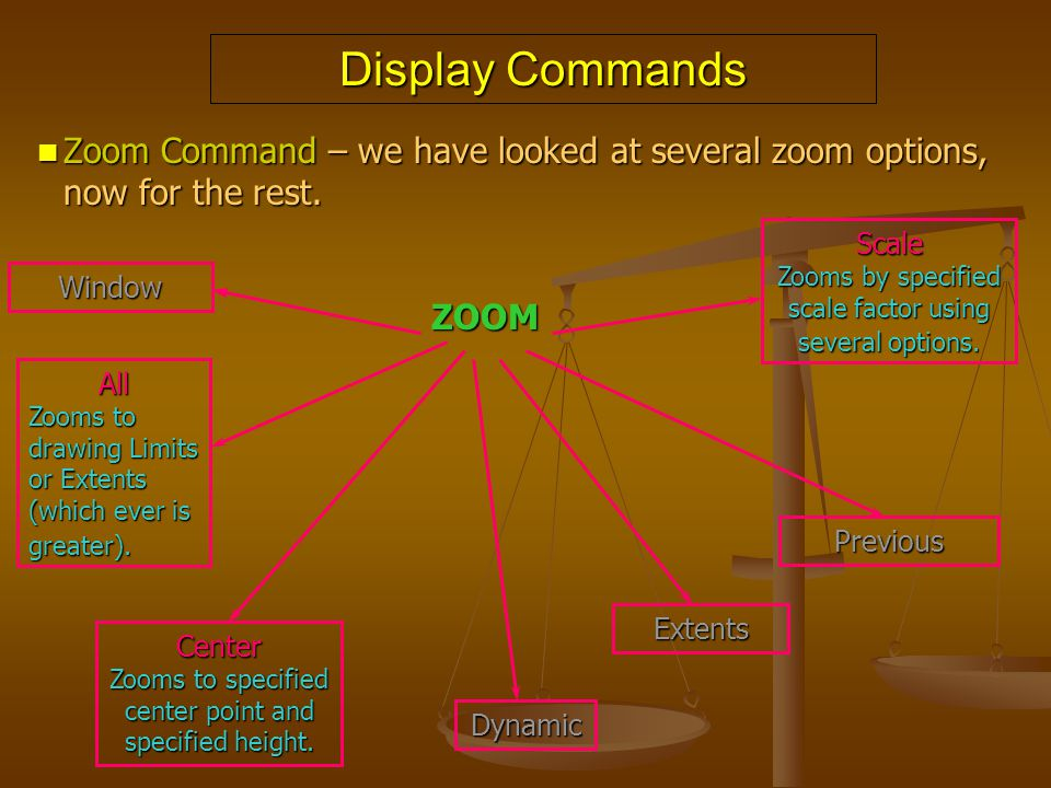 Display Commands Zoom Command – we have looked at several zoom options, now for the rest. Scale.