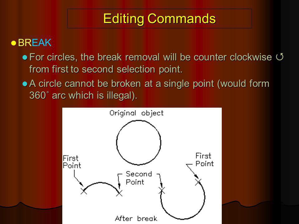 Editing Commands BREAK