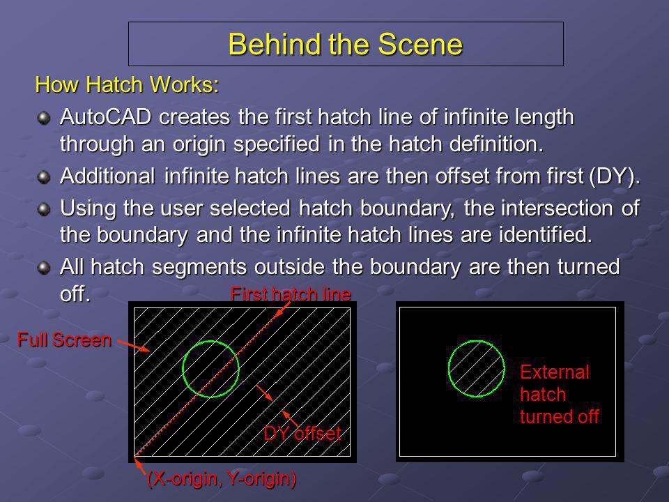Behind the Scene How Hatch Works: