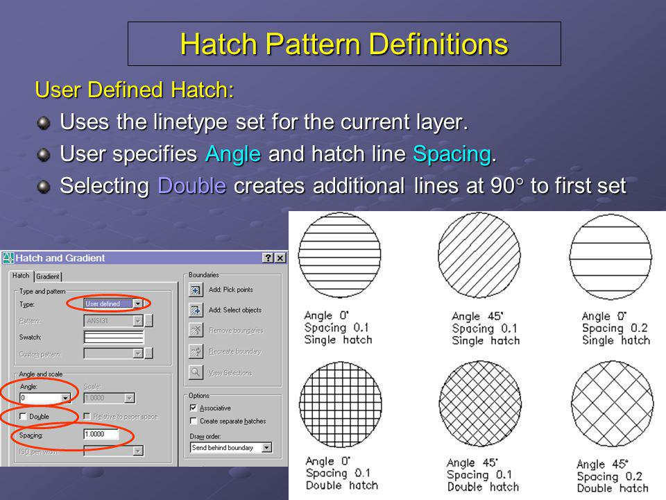 Hatch Pattern Definitions