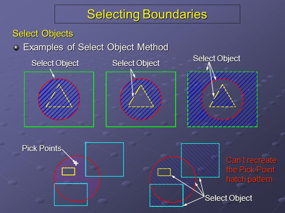 Selecting Boundaries Select Objects Examples of Select Object Method