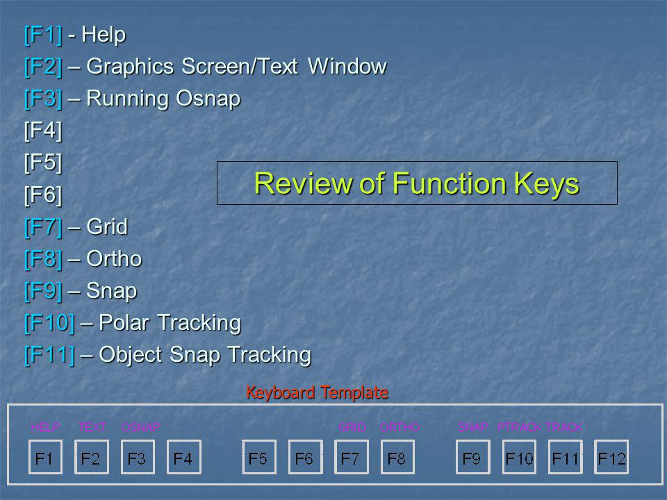 Review of Function Keys