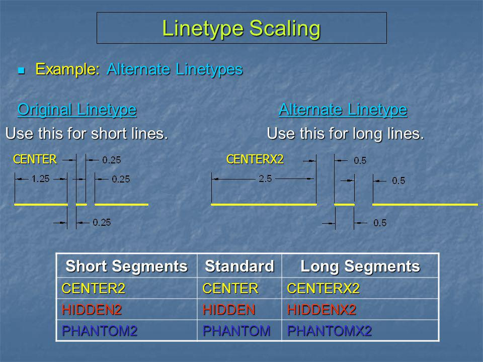 Linetype Scaling Example: Alternate Linetypes Original Linetype