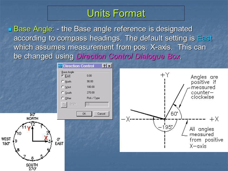 Units Format