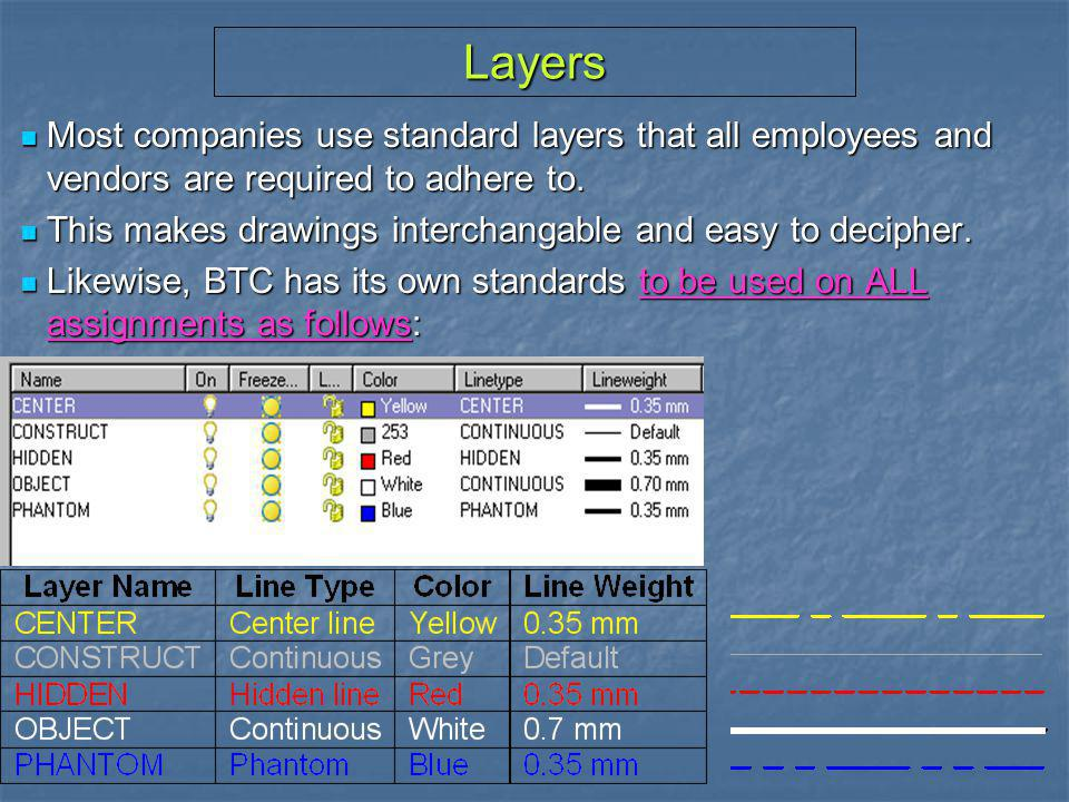 Layers Most companies use standard layers that all employees and vendors are required to adhere to.