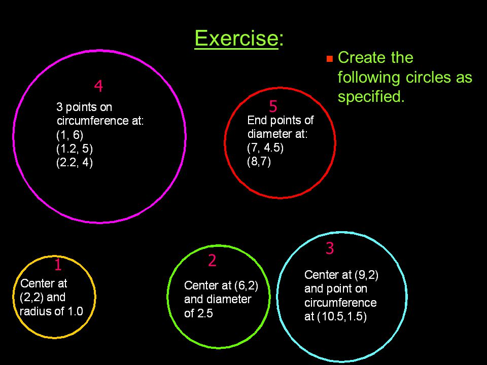 Exercise: Create the following circles as specified. 4 5 3 2 1