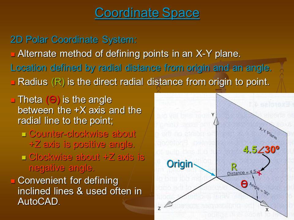 Coordinate Space 2D Polar Coordinate System: