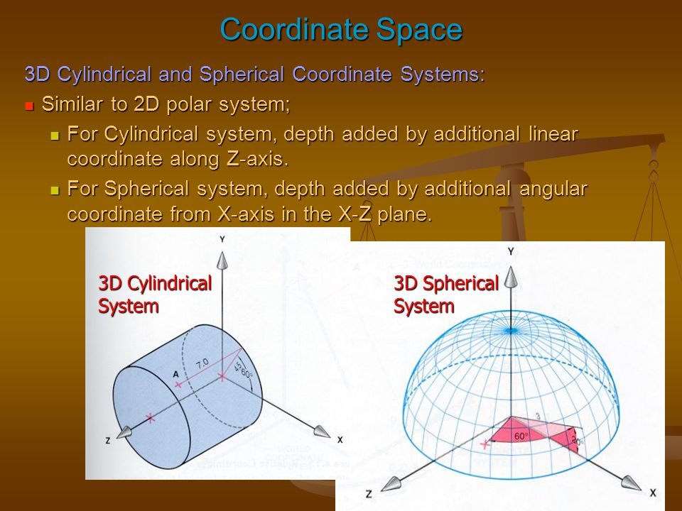 Coordinate Space R Ө 3D Cylindrical and Spherical Coordinate Systems: