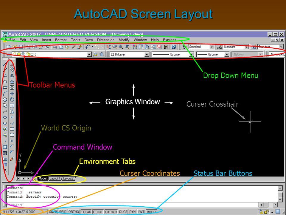 AutoCAD Screen Layout Drop Down Menu Toolbar Menus Graphics Window